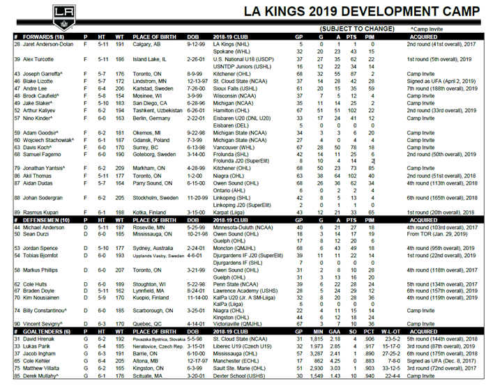 Dev Camp Roster.png